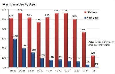 Minimum legal drinking age essay