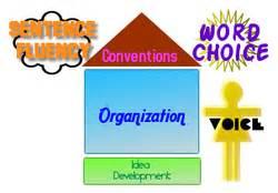 Essay on Knowledge Is Power - 307 Words - studymodecom